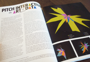 Pitch Interactive Featured in Communication Arts Design Annual 56