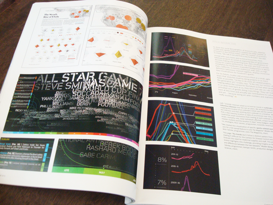 Communication Arts Design Annual 56 feature on Pitch Interactive